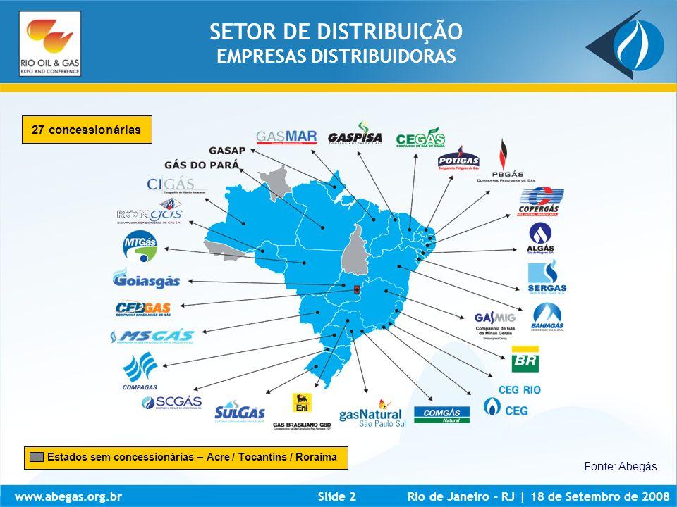 www.abegas.org.brRio de Janeiro - RJ   18 de Setembro de 2008Slide 2 Fonte: Abegás SETOR DE DISTRIBUIÇÃO EMPRESAS DISTRIBUIDORAS 27 concessionárias Es