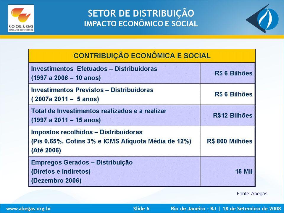 www.abegas.org.brRio de Janeiro - RJ   18 de Setembro de 2008Slide 6 Fonte: Abegás SETOR DE DISTRIBUIÇÃO IMPACTO ECONÔMICO E SOCIAL