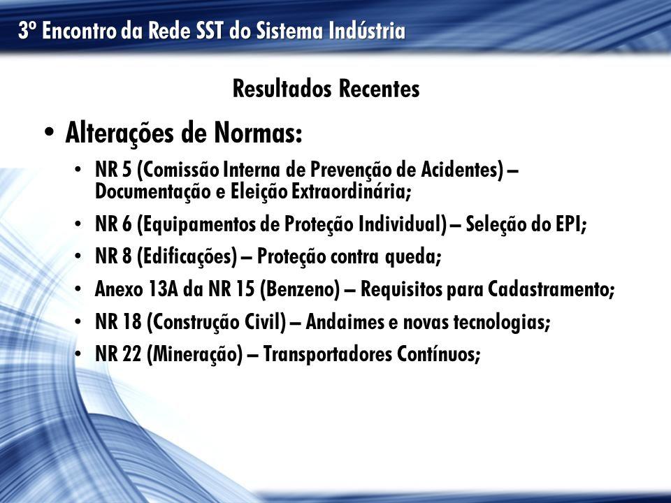 Normas novas: NR 34 (Construção e Reparação Naval); Anexo III da NR 32 (Serviços de Saúde) – Plano de Prevenção de Acidentes com Materiais Perfurocortantes; Anexo II do Quadro II da NR 7 (Programa de Controle Médico de Saúde Ocupacional) - Interpretação Radiológica de acordo com os critérios da Organização Internacional do Trabalho - OIT.