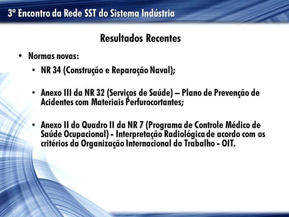 Normas revisadas: NR 12 (Máquinas e Equipamentos); NR 19 (Explosivos); NR 23 (Proteção contra Incêndios); NR 25 (Resíduos Industriais); NR 26 (Sinalização de Segurança).