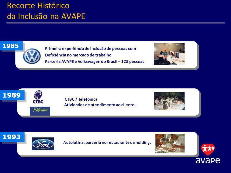 Primeira experiência de inclusão de pessoas com Deficiência no mercado de trabalho Parceria AVAPE e Volkswagen do Brasil – 125 pessoas. Recorte Histór