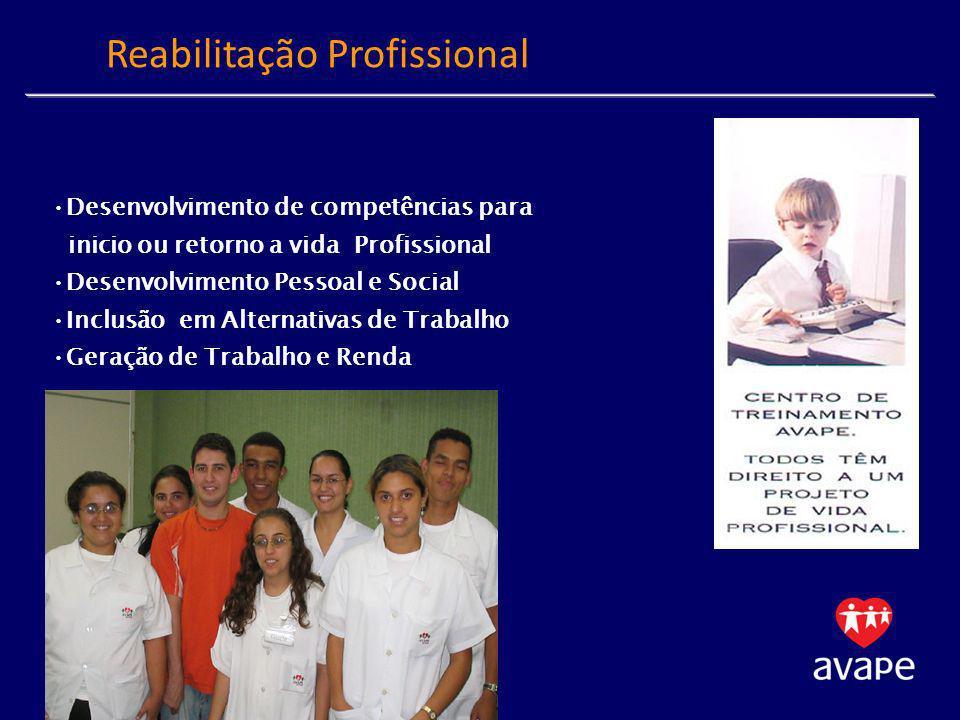 Reabilitação Profissional Desenvolvimento de competências para inicio ou retorno a vida Profissional Desenvolvimento Pessoal e Social Inclusão em Alte