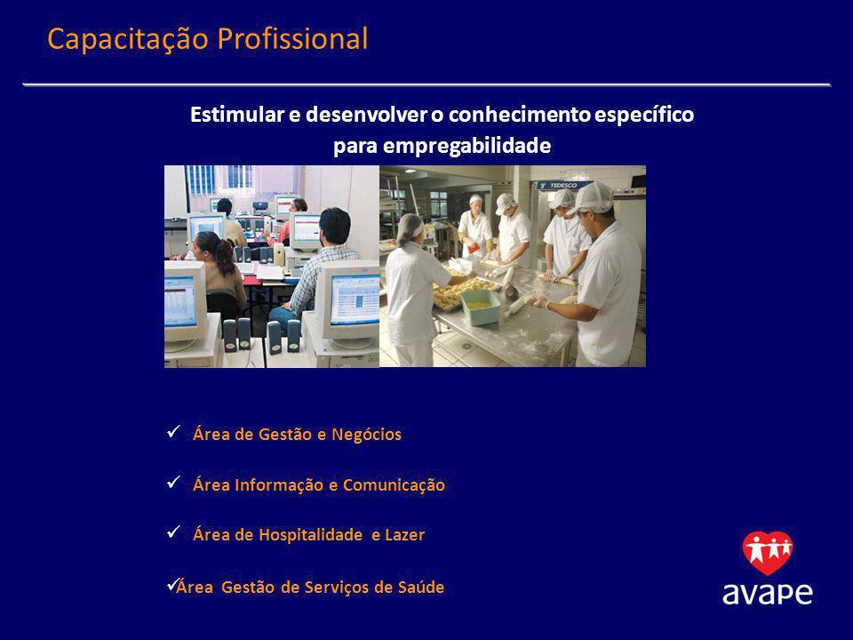 Estimular e desenvolver o conhecimento específico para empregabilidade Capacitação Profissional Área de Gestão e Negócios Área Informação e Comunicação Área de Hospitalidade e Lazer Área Gestão de Serviços de Saúde