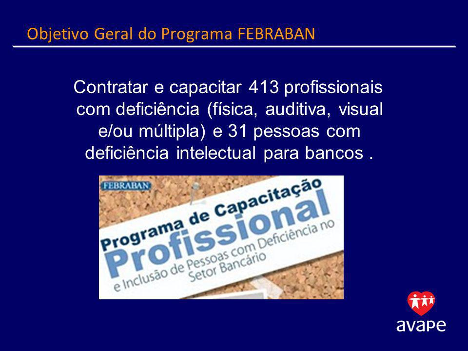 Objetivo Geral do Programa FEBRABAN Contratar e capacitar 413 profissionais com deficiência (física, auditiva, visual e/ou múltipla) e 31 pessoas com deficiência intelectual para bancos.