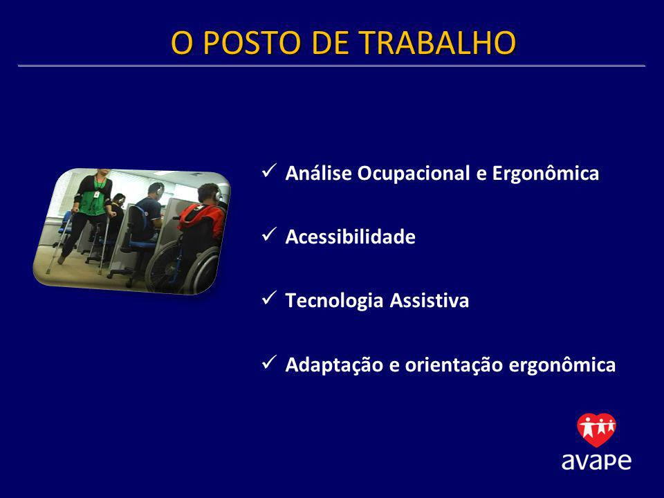 O POSTO DE TRABALHO Análise Ocupacional e Ergonômica Acessibilidade Tecnologia Assistiva Adaptação e orientação ergonômica