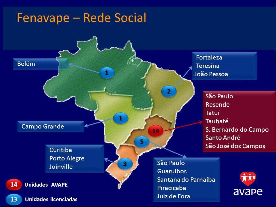 11 22 11 55 33 1414 Fortaleza Teresina João Pessoa Fortaleza Teresina João Pessoa São Paulo Guarulhos Santana do Parnaíba Piracicaba Juiz de Fora São