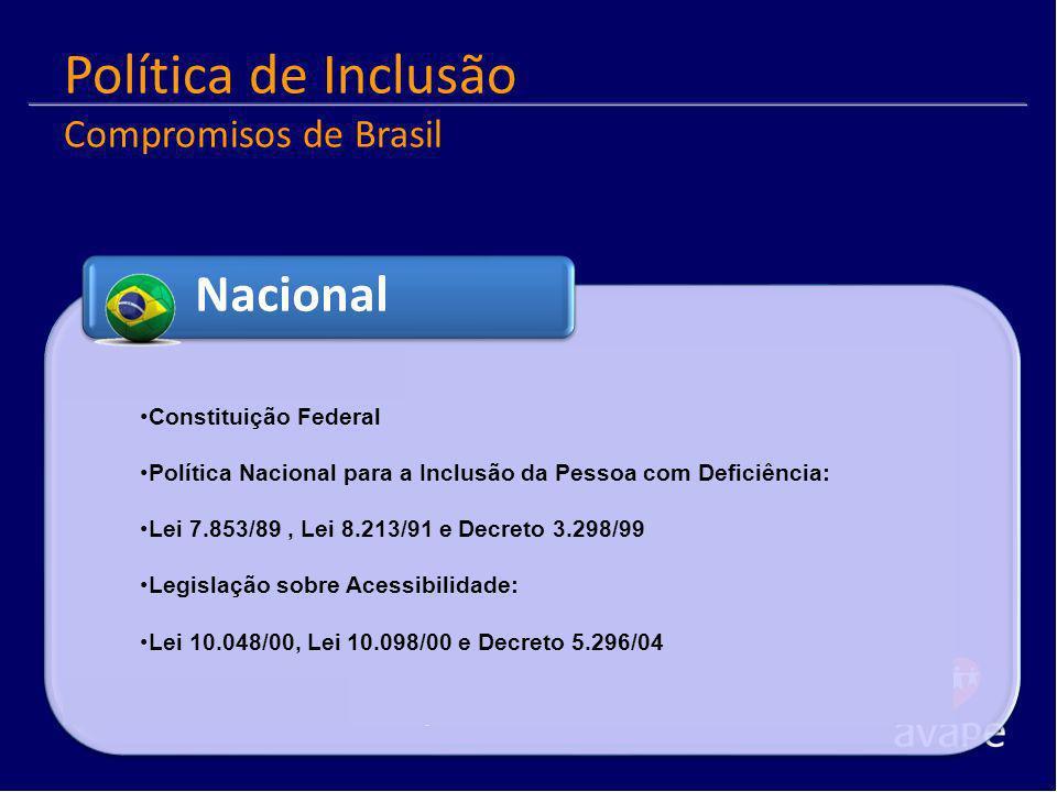 Constitución Federal Política Nacional para la Integración de la Persona con Discapacidad: Ley nº 7.853/89 y Decreto nº 3.298/99 Legislación sobre Accesibilidad: Ley nº 10.048/00, Ley nº 10.098/00 y Decreto nº 5.296/04 Nacional Política de Inclusão Compromisos de Brasil Constituição Federal Política Nacional para a Inclusão da Pessoa com Deficiência: Lei 7.853/89, Lei 8.213/91 e Decreto 3.298/99 Legislação sobre Acessibilidade: Lei 10.048/00, Lei 10.098/00 e Decreto 5.296/04