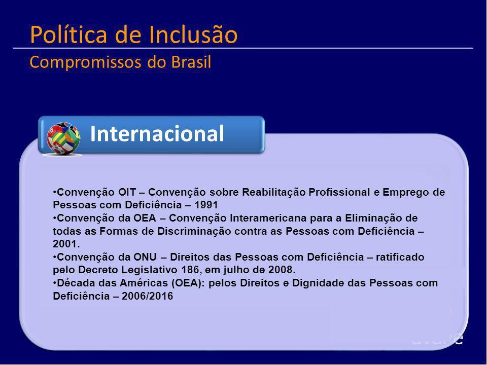 Política de Inclusão Compromissos do Brasil Convención OIT – Convención sobre Rehabilitación Profesional y Empleo de Personas con Discapacidad – 1991.
