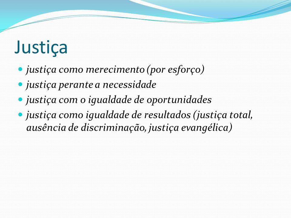Justiça justiça como merecimento (por esforço) justiça perante a necessidade justiça com o igualdade de oportunidades justiça como igualdade de resultados (justiça total, ausência de discriminação, justiça evangélica)
