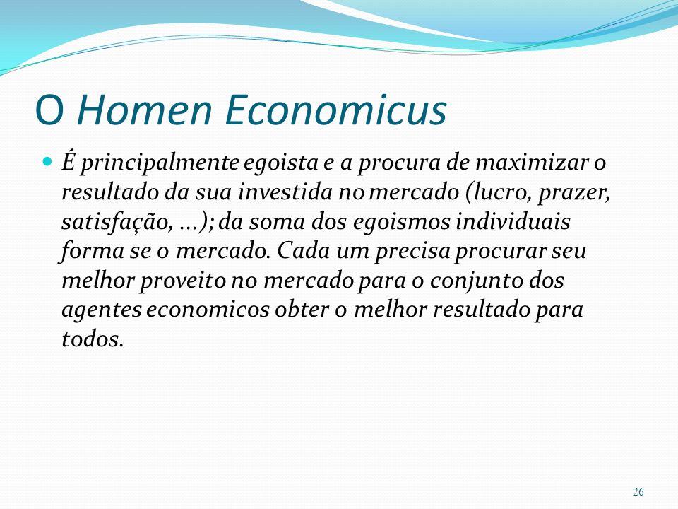 O Homen Economicus É principalmente egoista e a procura de maximizar o resultado da sua investida no mercado (lucro, prazer, satisfação,...); da soma dos egoismos individuais forma se o mercado.