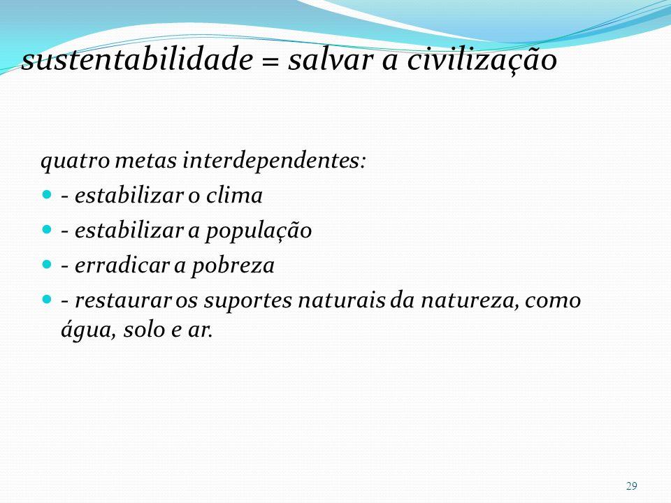 sustentabilidade = salvar a civilização quatro metas interdependentes: - estabilizar o clima - estabilizar a população - erradicar a pobreza - restaurar os suportes naturais da natureza, como água, solo e ar.