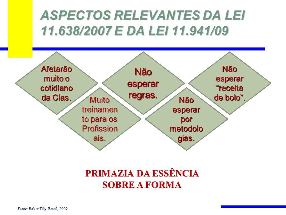 ASPECTOS RELEVANTES DA LEI 11.638/2007 E DA LEI 11.941/09 Afetarão muito o cotidiano da Cias. Muito treinamen to para os Profission ais. Não esperar r