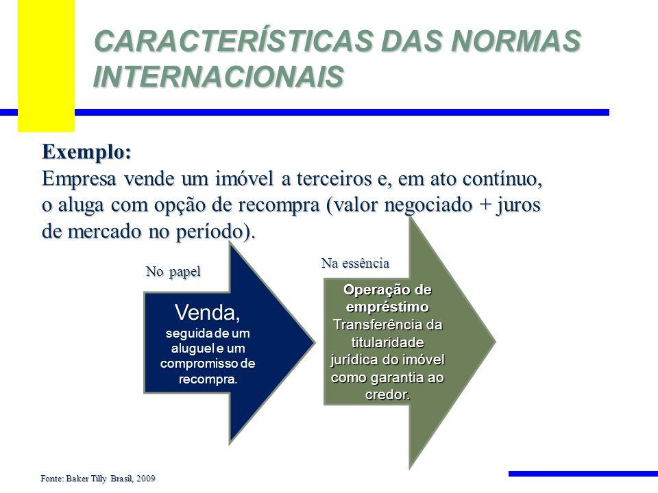 Operação de empréstimo Transferência da titularidade jurídica do imóvel como garantia ao credor.