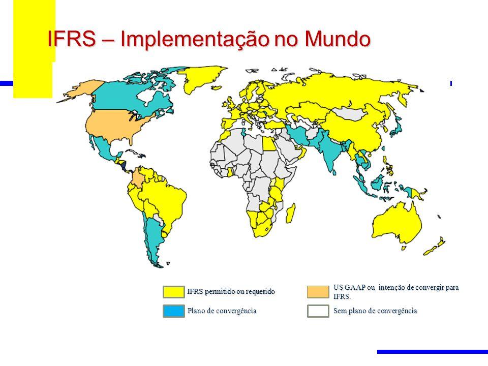 IFRS permitido ou requerido Plano de convergência US GAAP ou intenção de convergir para IFRS. Sem plano de convergência IFRS – Implementação no Mundo