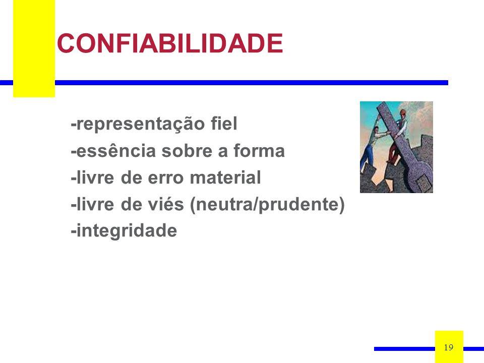 CONFIABILIDADE 19 -representação fiel -essência sobre a forma -livre de erro material -livre de viés (neutra/prudente) -integridade