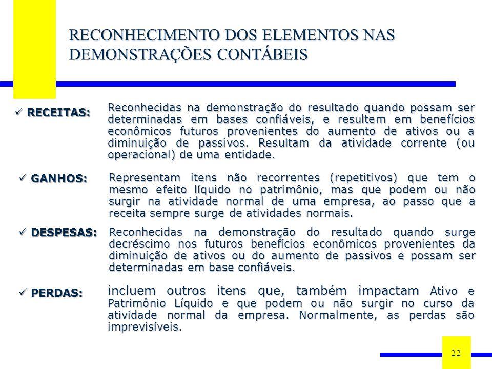22 Reconhecidas na demonstração do resultado quando possam ser determinadas em bases confiáveis, e resultem em benefícios econômicos futuros provenientes do aumento de ativos ou a diminuição de passivos.