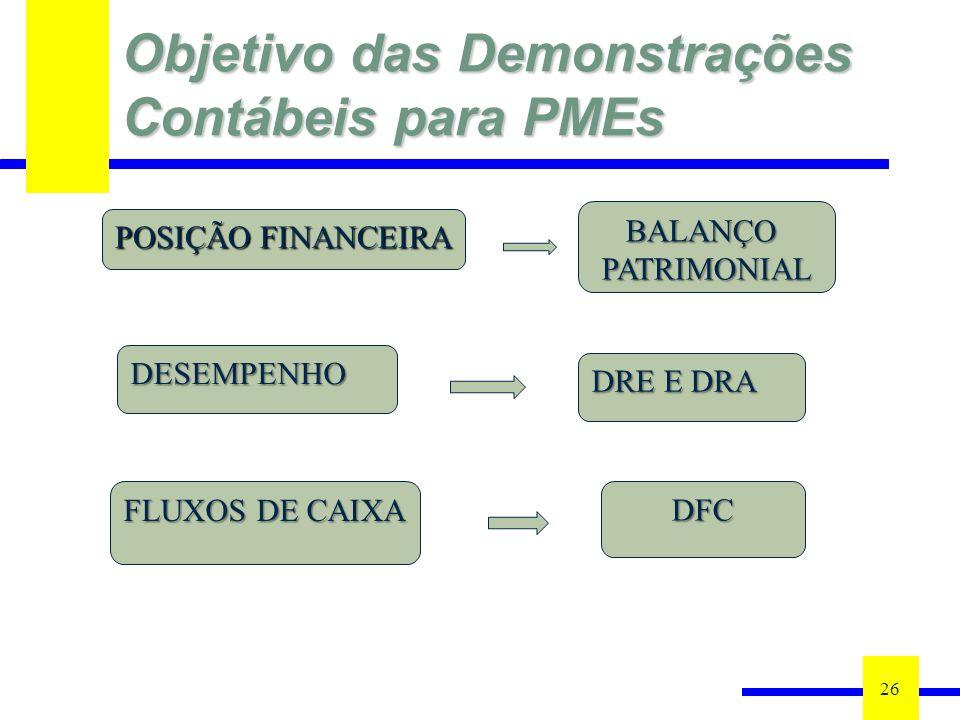 Objetivo das Demonstrações Contábeis para PMEs 26 POSIÇÃO FINANCEIRA BALANÇOPATRIMONIAL DESEMPENHO DRE E DRA FLUXOS DE CAIXA DFC