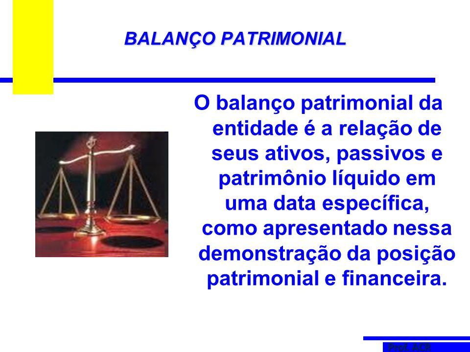 BALANÇO PATRIMONIAL O balanço patrimonial da entidade é a relação de seus ativos, passivos e patrimônio líquido em uma data específica, como apresenta
