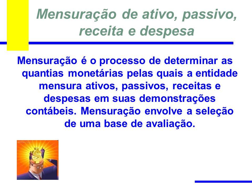 Mensuração de ativo, passivo, receita e despesa Mensuração é o processo de determinar as quantias monetárias pelas quais a entidade mensura ativos, pa