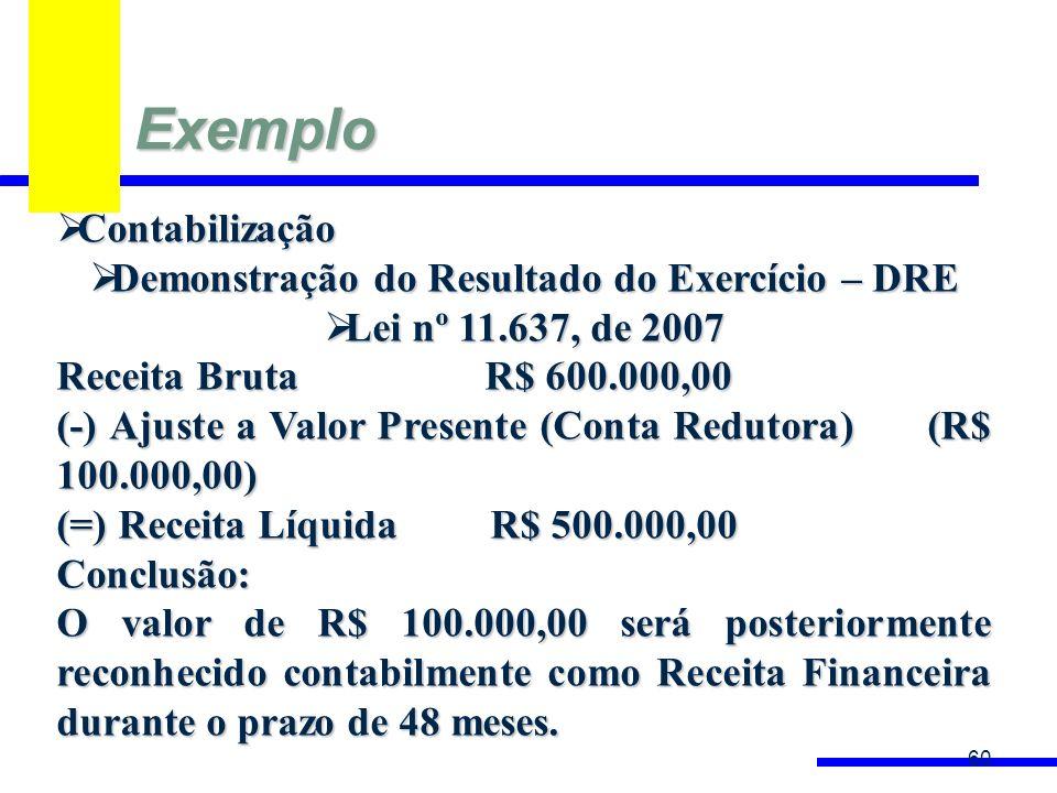 Exemplo 60 Contabilização Contabilização Demonstração do Resultado do Exercício – DRE Demonstração do Resultado do Exercício – DRE Lei nº 11.637, de 2007 Lei nº 11.637, de 2007 Receita Bruta R$ 600.000,00 (-) Ajuste a Valor Presente (Conta Redutora) (R$ 100.000,00) (=) Receita Líquida R$ 500.000,00 Conclusão: O valor de R$ 100.000,00 será posteriormente reconhecido contabilmente como Receita Financeira durante o prazo de 48 meses.