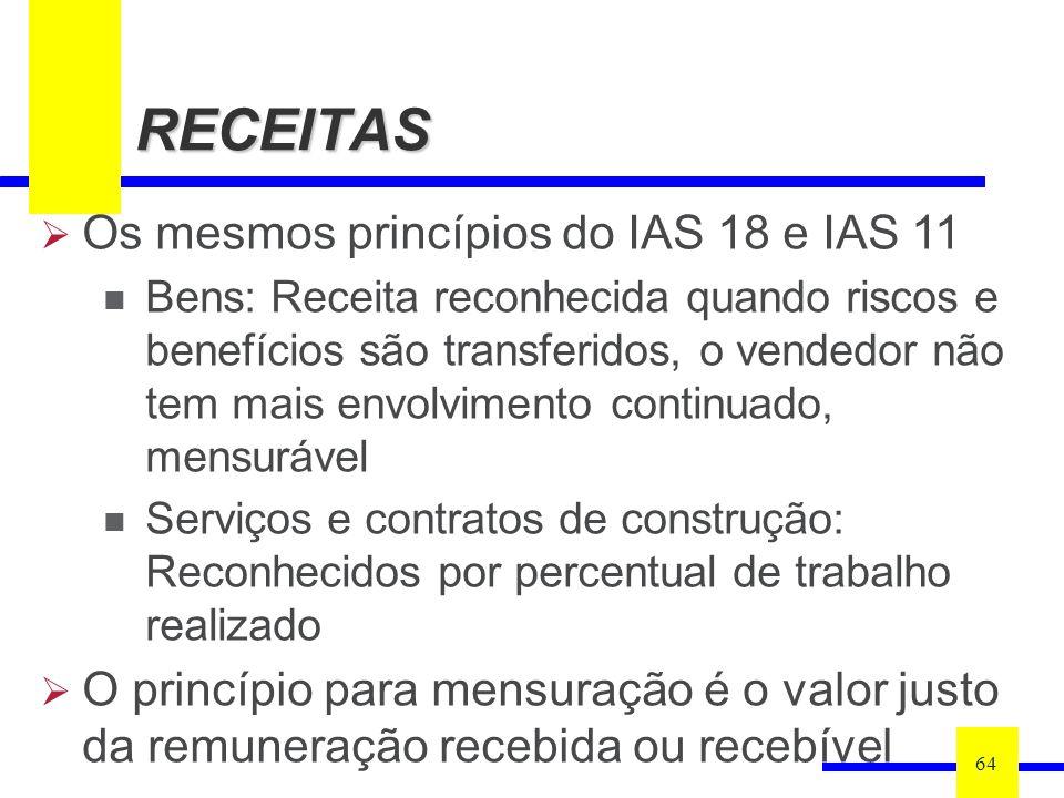 RECEITAS 64 Os mesmos princípios do IAS 18 e IAS 11 Bens: Receita reconhecida quando riscos e benefícios são transferidos, o vendedor não tem mais env