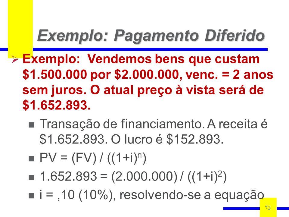 Exemplo: Pagamento Diferido 72 Exemplo: Vendemos bens que custam $1.500.000 por $2.000.000, venc. = 2 anos sem juros. O atual preço à vista será de $1