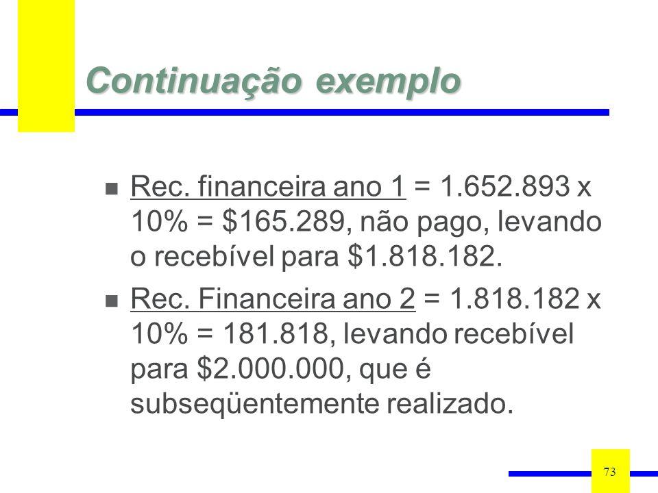 Continuação exemplo 73 Rec. financeira ano 1 = 1.652.893 x 10% = $165.289, não pago, levando o recebível para $1.818.182. Rec. Financeira ano 2 = 1.81