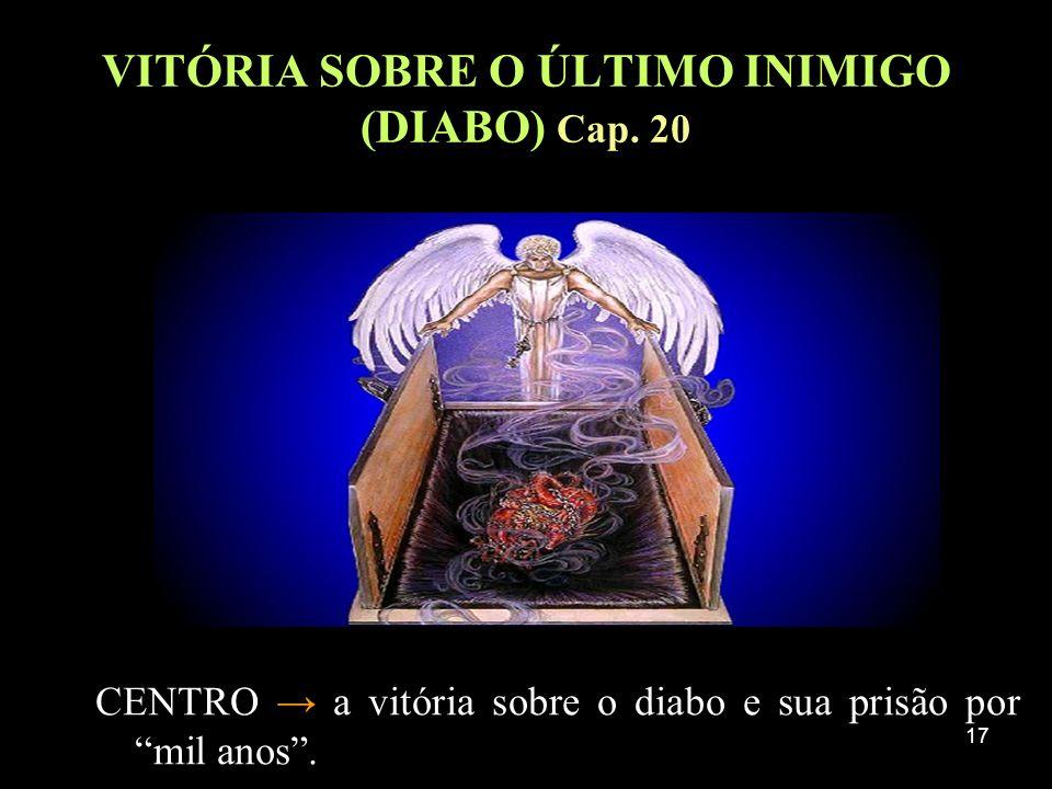 17 VITÓRIA SOBRE O ÚLTIMO INIMIGO (DIABO) Cap. 20 CENTRO a vitória sobre o diabo e sua prisão por mil anos.