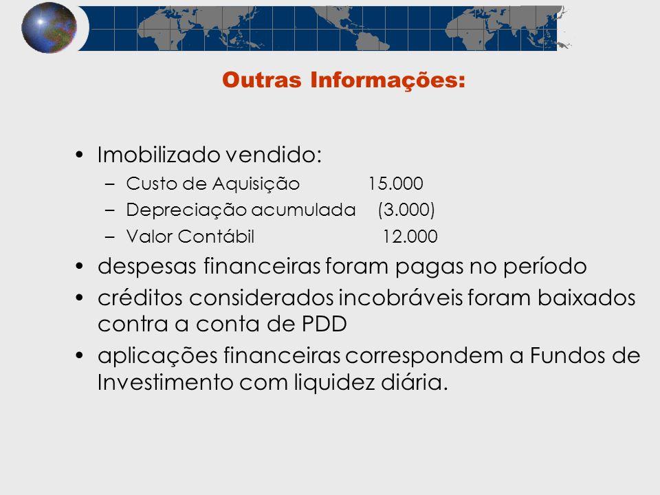 Outras Informações: Imobilizado vendido: –Custo de Aquisição 15.000 –Depreciação acumulada (3.000) –Valor Contábil 12.000 despesas financeiras foram p