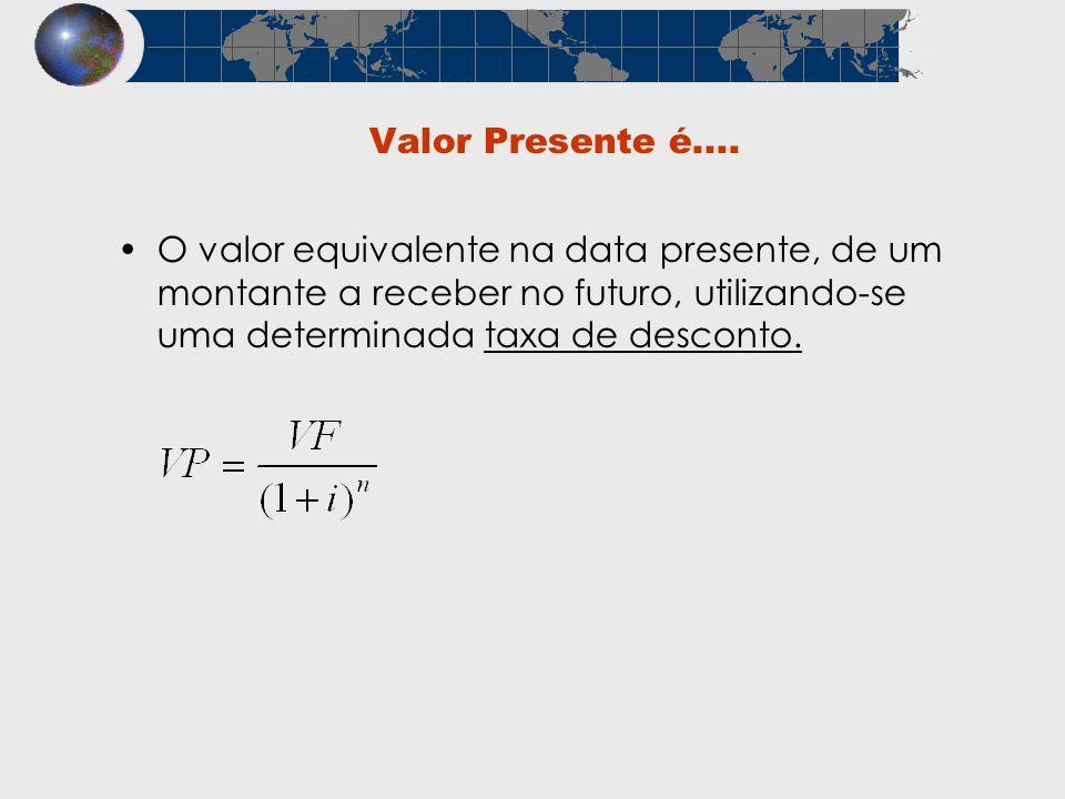 Valor Presente é.... O valor equivalente na data presente, de um montante a receber no futuro, utilizando-se uma determinada taxa de desconto.