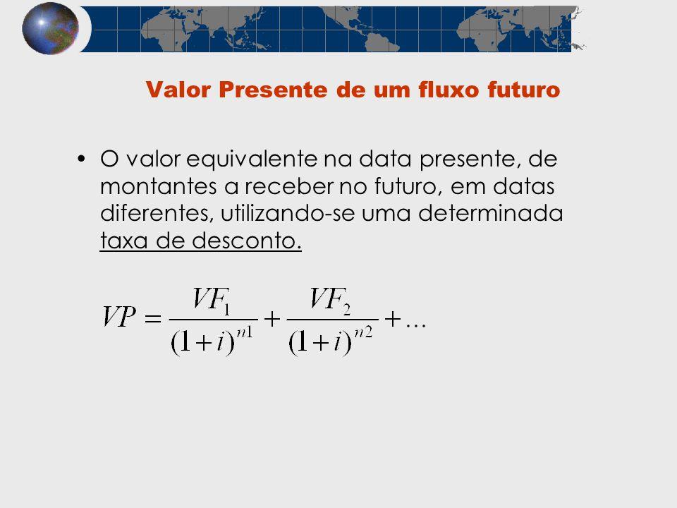 Valor Presente de um fluxo futuro O valor equivalente na data presente, de montantes a receber no futuro, em datas diferentes, utilizando-se uma deter