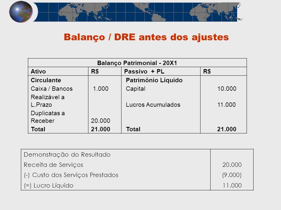 Balanço / DRE antes dos ajustes Balanço Patrimonial - 20X1 AtivoR$Passivo + PLR$ Circulante Patrimônio Líquido Caixa / Bancos 1.000 Capital 10.000 Rea