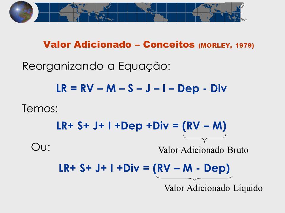 Valor Adicionado – Conceitos (MORLEY, 1979) Reorganizando a Equação: LR+ S+ J+ I +Dep +Div = (RV – M) LR = RV – M – S – J – I – Dep - Div Temos: Ou: L