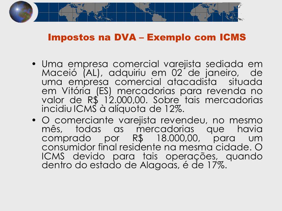 Impostos na DVA – Exemplo com ICMS Uma empresa comercial varejista sediada em Maceió (AL), adquiriu em 02 de janeiro, de uma empresa comercial atacadi