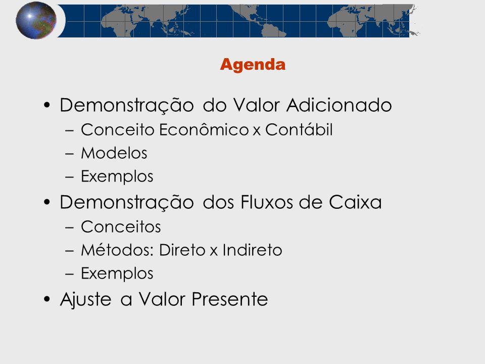 Agenda Demonstração do Valor Adicionado –Conceito Econômico x Contábil –Modelos –Exemplos Demonstração dos Fluxos de Caixa –Conceitos –Métodos: Direto