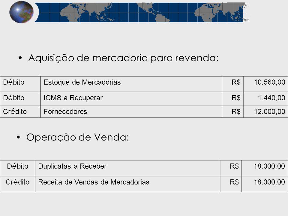 Aquisição de mercadoria para revenda: D é bito Estoque de MercadoriasR$10.560,00 D é bito ICMS a RecuperarR$1.440,00 Cr é dito FornecedoresR$12.000,00