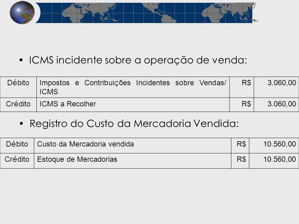 ICMS incidente sobre a operação de venda: D é bitoImpostos e Contribui ç ões Incidentes sobre Vendas/ ICMS R$3.060,00 Cr é dito ICMS a RecolherR$3.060