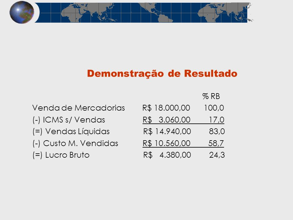 % RB Venda de Mercadorias R$ 18.000,00 100,0 (-) ICMS s/ Vendas R$ 3.060,00 17,0 (=) Vendas Líquidas R$ 14.940,00 83,0 (-) Custo M. Vendidas R$ 10.560
