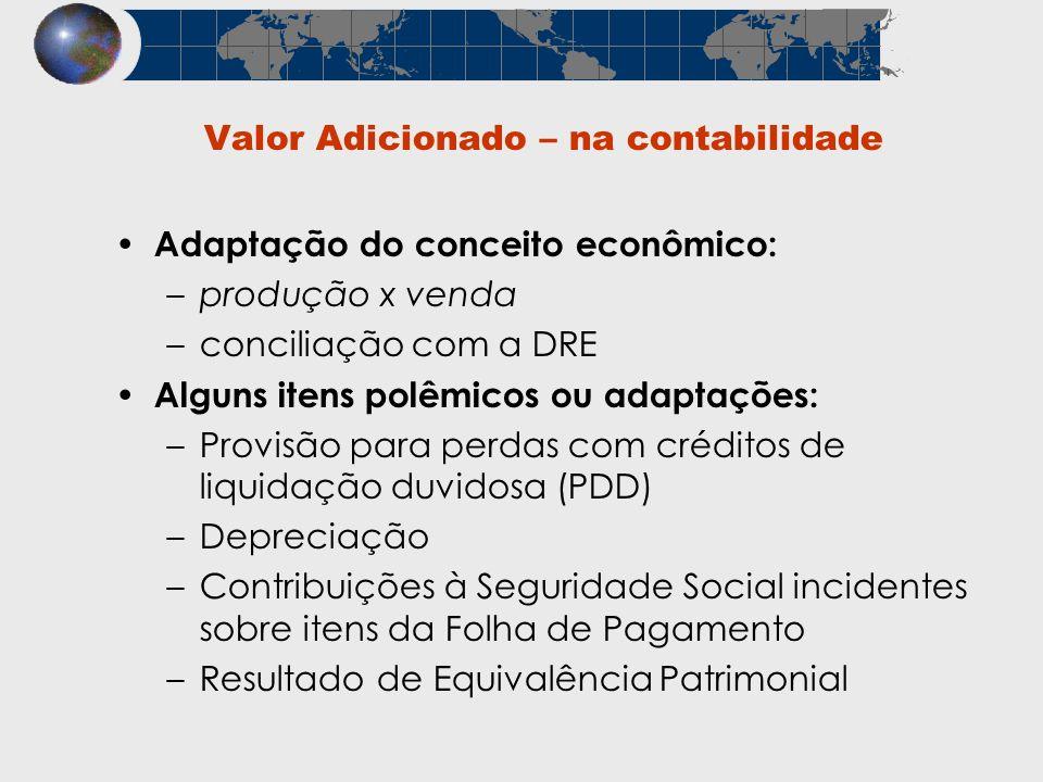 Valor Adicionado – na contabilidade Adaptação do conceito econômico: –produção x venda –conciliação com a DRE Alguns itens polêmicos ou adaptações: –P