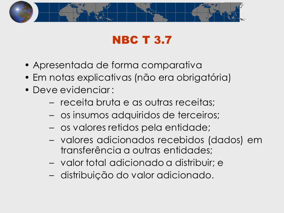 NBC T 3.7 Apresentada de forma comparativa Em notas explicativas (não era obrigatória) Deve evidenciar : –receita bruta e as outras receitas; –os insu