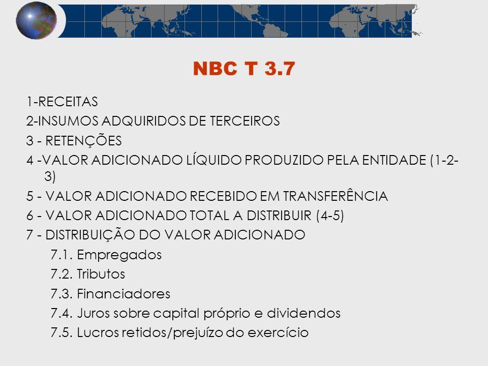 NBC T 3.7 1-RECEITAS 2-INSUMOS ADQUIRIDOS DE TERCEIROS 3 - RETENÇÕES 4 -VALOR ADICIONADO LÍQUIDO PRODUZIDO PELA ENTIDADE (1-2- 3) 5 - VALOR ADICIONADO