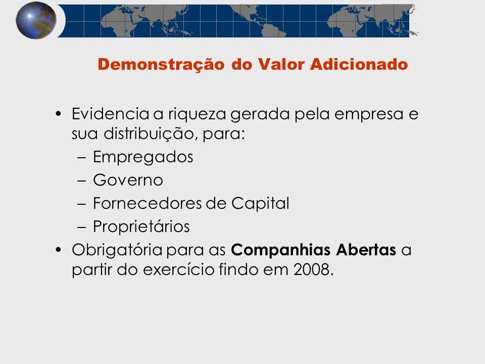 Demonstração do Valor Adicionado Evidencia a riqueza gerada pela empresa e sua distribuição, para: –Empregados –Governo –Fornecedores de Capital –Prop