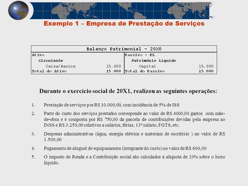 Exemplo 1 – Empresa de Prestação de Serviços Durante o exercício social de 20X1, realizou as seguintes operações: 1.Prestação de serviços por R$ 10.00