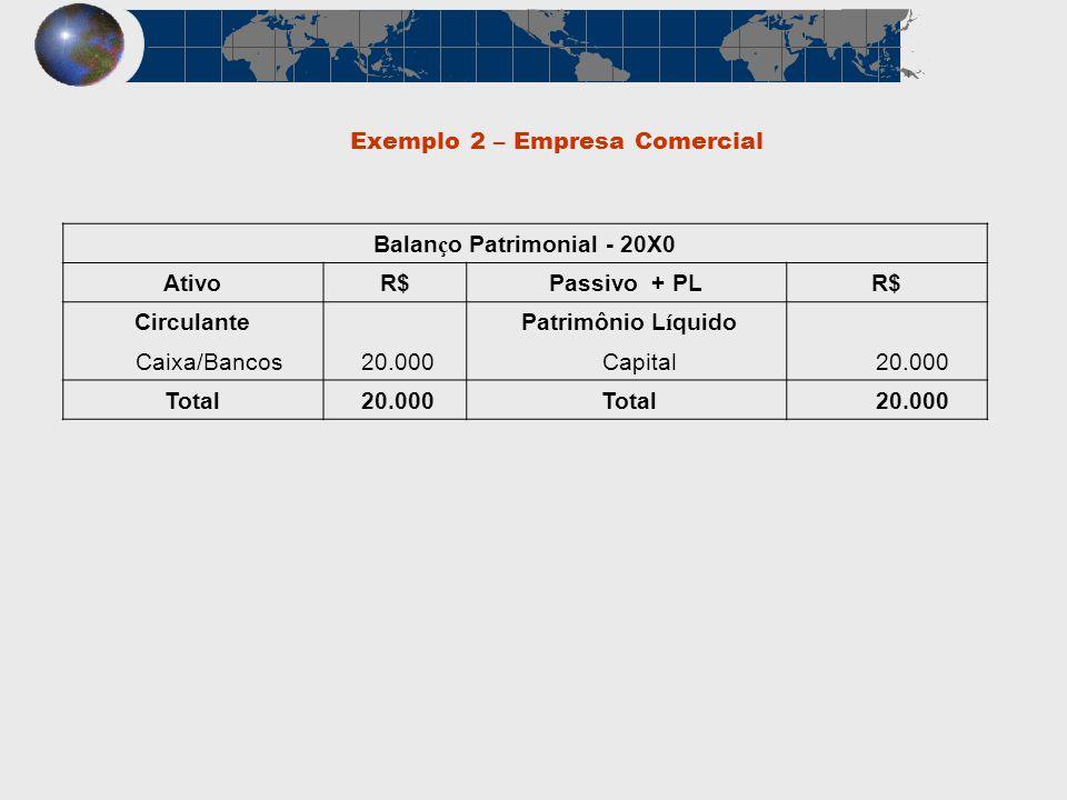 Exemplo 2 – Empresa Comercial Balan ç o Patrimonial - 20X0 AtivoR$Passivo + PLR$ Circulante Patrimônio L í quido Caixa/Bancos 20.000 Capital 20.000 To