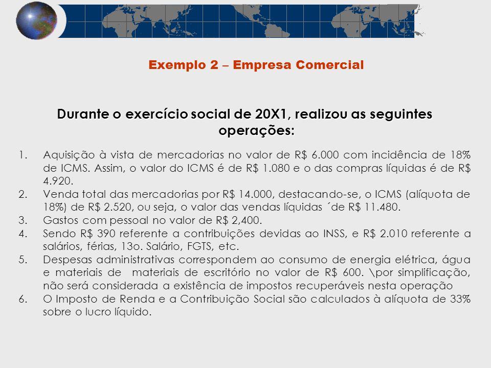 Exemplo 2 – Empresa Comercial Durante o exercício social de 20X1, realizou as seguintes operações: 1.Aquisição à vista de mercadorias no valor de R$ 6