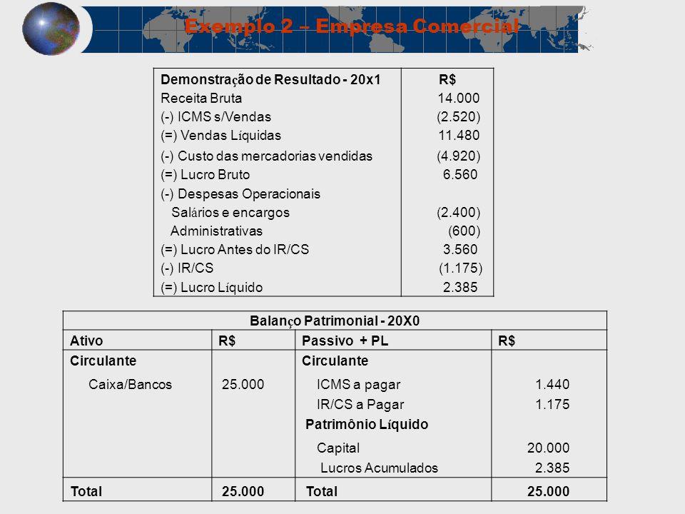 Exemplo 2 – Empresa Comercial Demonstra ç ão de Resultado - 20x1R$ Receita Bruta 14.000 (-) ICMS s/Vendas (2.520) (=) Vendas L í quidas 11.480 (-) Cus