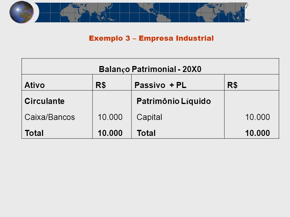 Exemplo 3 – Empresa Industrial Balan ç o Patrimonial - 20X0 AtivoR$Passivo + PLR$ Circulante Patrimônio L í quido Caixa/Bancos 10.000 Capital 10.000 T