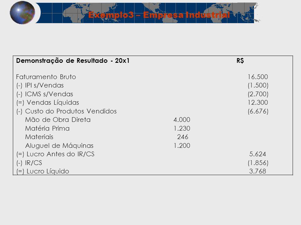 Exemplo3 – Empresa Industrial Demonstração de Resultado - 20x1 R$ Faturamento Bruto 16.500 (-) IPI s/Vendas (1.500) (-) ICMS s/Vendas (2.700) (=) Vend