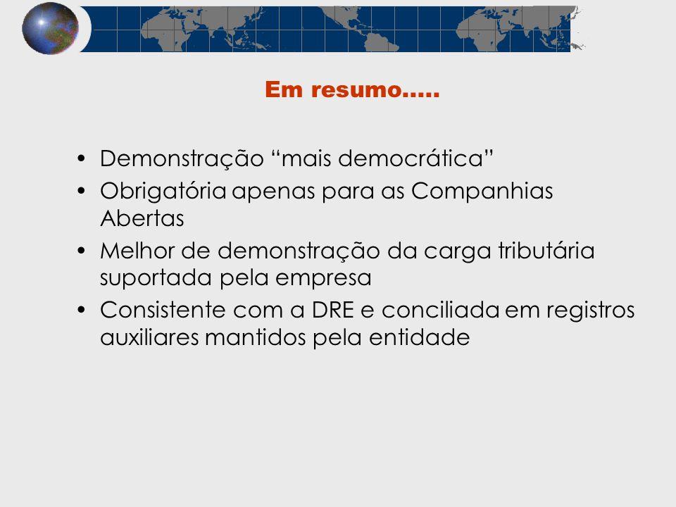 Em resumo..... Demonstração mais democrática Obrigatória apenas para as Companhias Abertas Melhor de demonstração da carga tributária suportada pela e