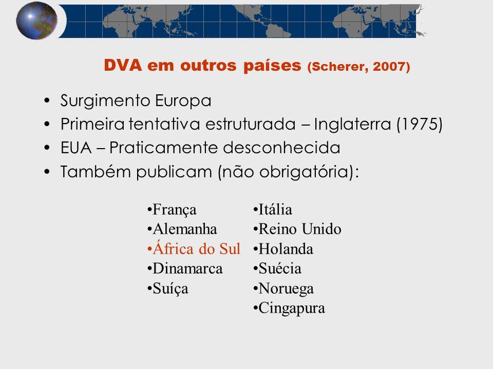 DVA em outros países (Scherer, 2007) Surgimento Europa Primeira tentativa estruturada – Inglaterra (1975) EUA – Praticamente desconhecida Também publi
